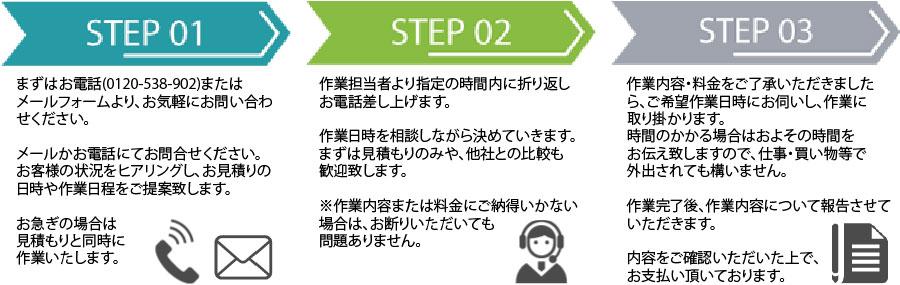栃木片付け110番作業の流れ